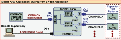 Application Diagraom for M7368 Piezo-Cell Switch