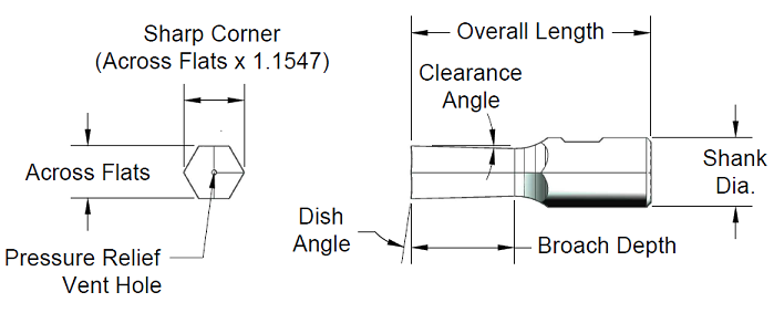1.50mm-hex-roraty-broach-diagram