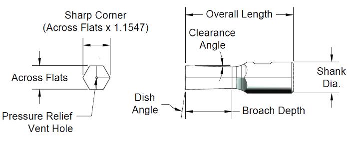 1.25 Bore Depth.030 Angle Micro 100 2.500 UnCoated Right Hand Quick Change Boring Tool.200 Bore Dia QBT-2001250