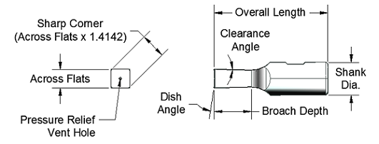 5/32-inch-square-rotary-broach-diagram